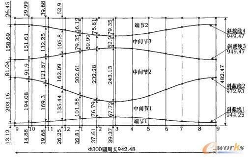 圆管弯头造型展开放样步骤     1)根据弯头几何尺寸,使各节反向排列