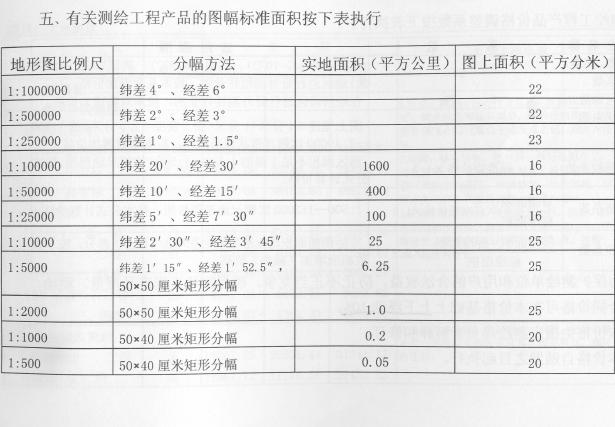 测绘工程产品价格 pdf