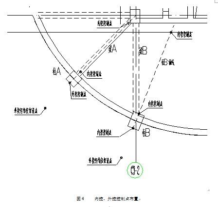弧形结构定位放线技术探讨 - 测绘论文