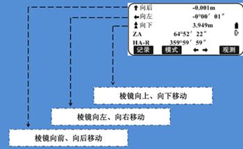 超级简单!拓普康ES系列全站仪坐标放样步骤图