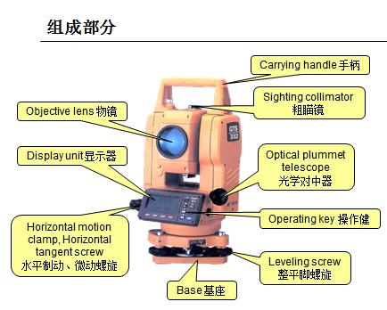 全站仪使用与操作教学课件
