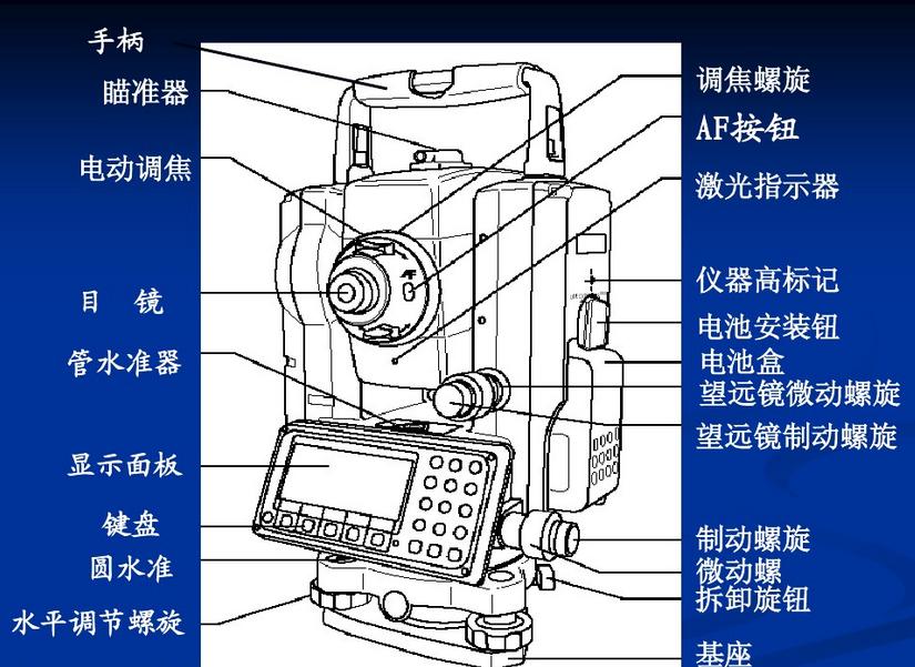 工程测量仪器的使用方法 ppt