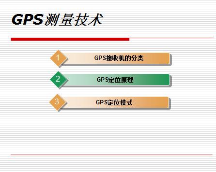 GPS测量技术教学课件
