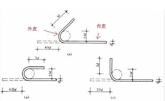 """钢筋末端为什么要做弯钩,各种钢筋下弯钩的作用是什么?(图3)  钢筋末端为什么要做弯钩,各种钢筋下弯钩的作用是什么?(图5)  钢筋末端为什么要做弯钩,各种钢筋下弯钩的作用是什么?(图7)  钢筋末端为什么要做弯钩,各种钢筋下弯钩的作用是什么?(图9)  钢筋末端为什么要做弯钩,各种钢筋下弯钩的作用是什么?(图13)  钢筋末端为什么要做弯钩,各种钢筋下弯钩的作用是什么?(图15) 为了解决用户可能碰到关于""""钢筋末端为什么要做弯钩,各种钢筋下弯钩的作用是什么?""""相关的问题,突袭网经过收集整理为用户提"""