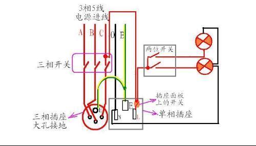 双联开关接线图 进线接0(火线),出线接1(火线),这线应是红色的.