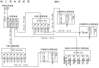 正文   1,施工现场临时用电工程,必须采用tn-c-s系统(接地与接零保护