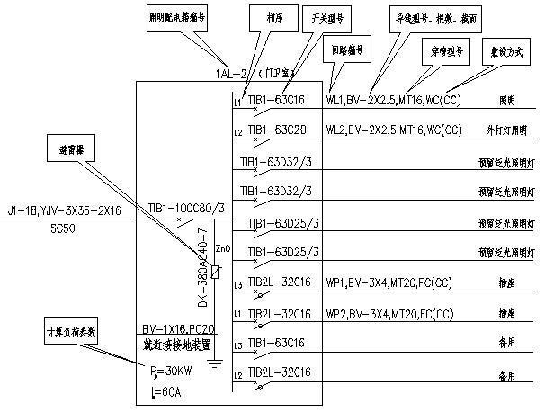 电气施工图中配电系统图该怎么识读?