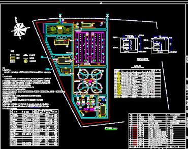 大型污水处理厂全套电气施工图纸(含自动化系统)