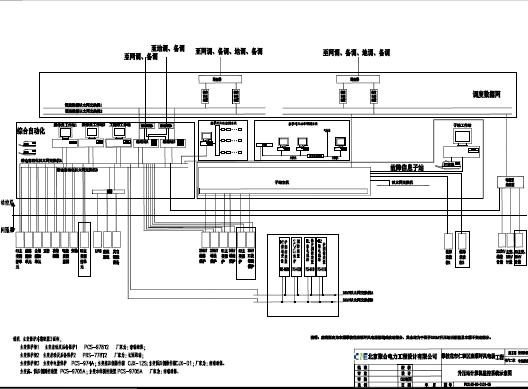 220kV升压站设计图纸