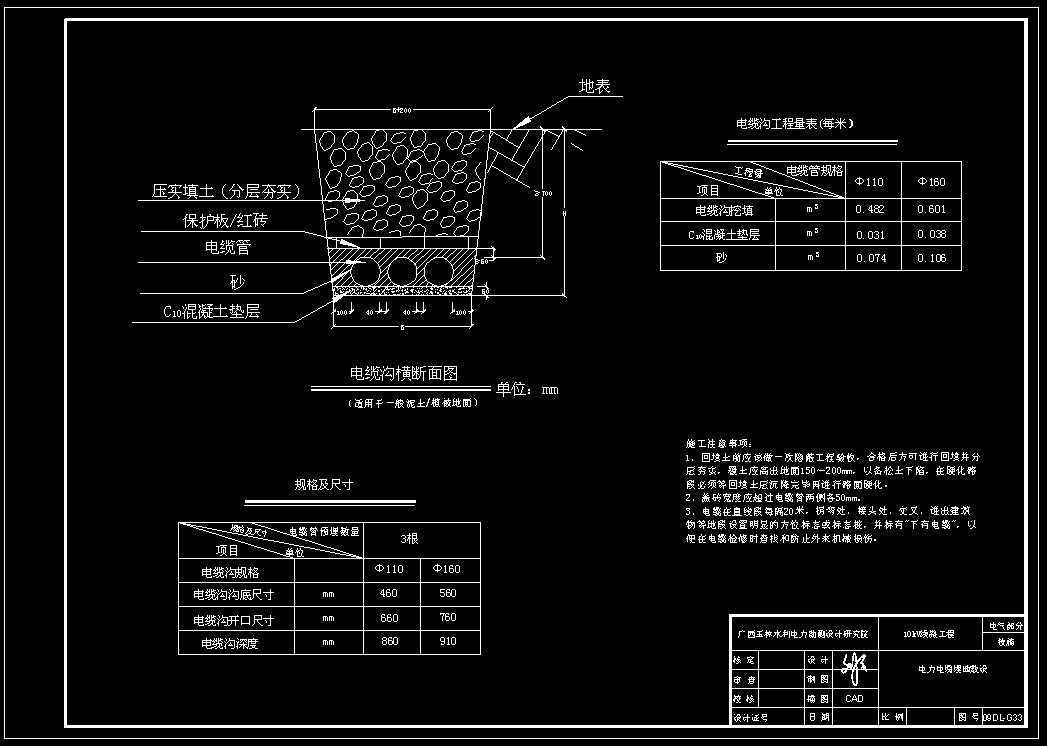 电缆沟_电缆沟图纸