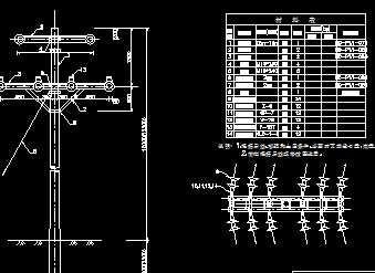 10KV配电线路图
