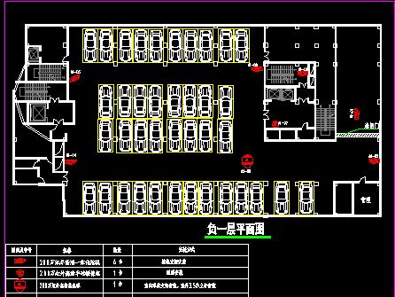 金融大厦视频监控系统工程方案设计图纸