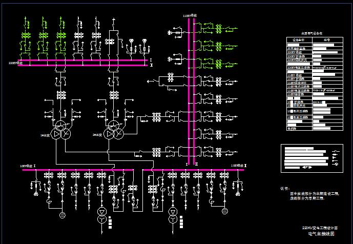 220kv枢纽变电站主接线图免费下载 - 电气图纸 - 土木