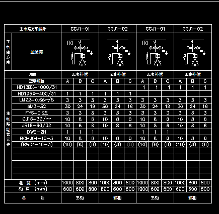 建筑物内供配电系统电气原理图