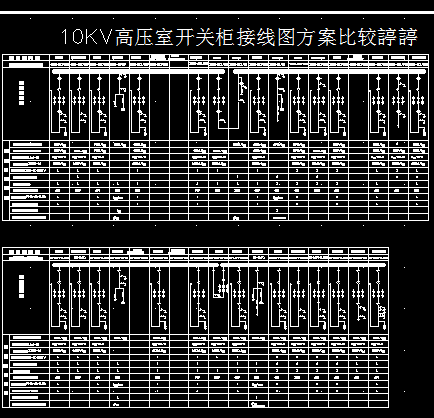两套10kv高压室开关柜接线图