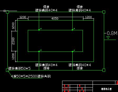 市政电力输电工程施工图