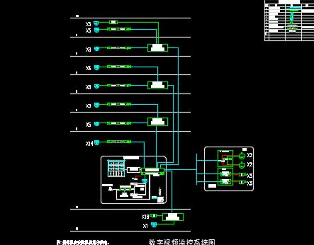 办公大楼弱电设计图纸