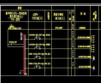 建筑电气供配电系统_检修配电箱系统图免费下载 - 电气图纸 - 土木工程网