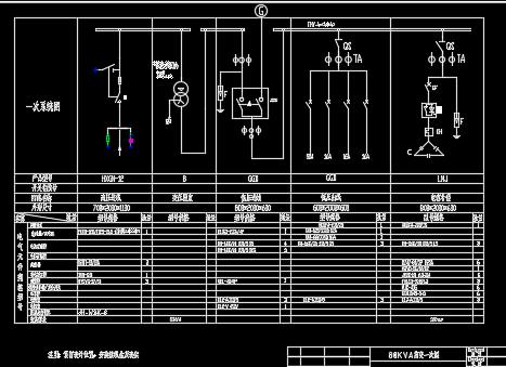 80KVA箱变电气设计图纸