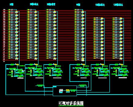 小区智能化弱电系统图纸