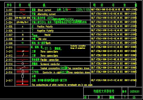 超全电气符号库(CAD版)