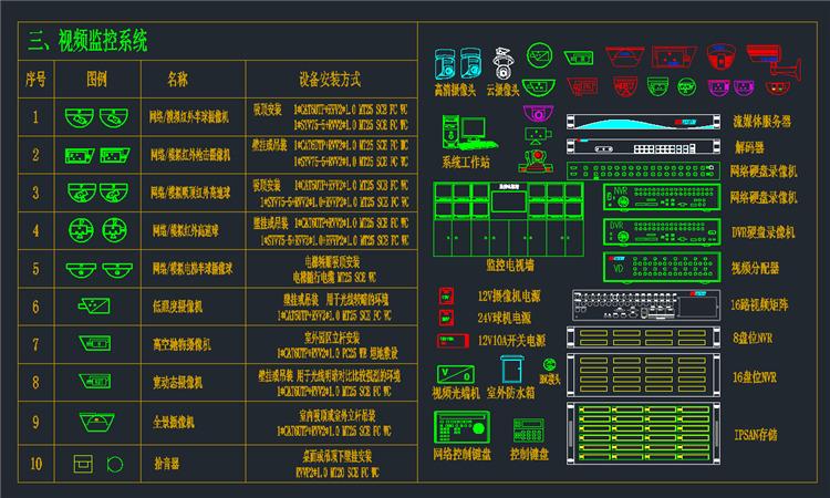 弱电智能化CAD图例图块