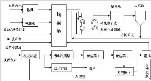 电路 电路图 电子 原理图 504_271