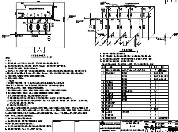 小区二次供水设施改造工程施工图纸(PDF格式)
