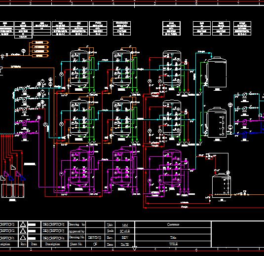 PID反渗透工艺流程图