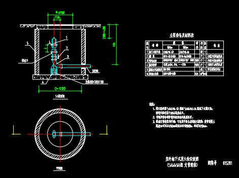 各种类型检查井、雨水井构造详图