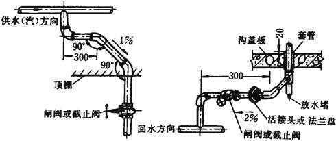 给水管道安装施工工艺标准(二)