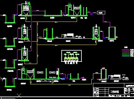 太湖流域电镀废水工艺流程图