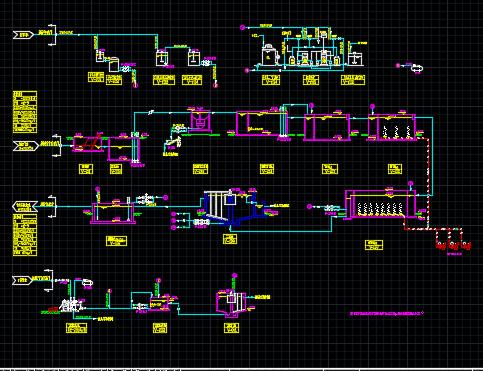 生活污水处理工艺流程图