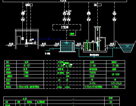 污水处理厂氧化沟工艺流程图