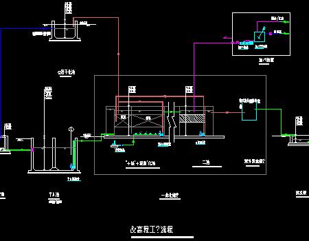 黑臭河渠综合治理污水处理设施工程施工图