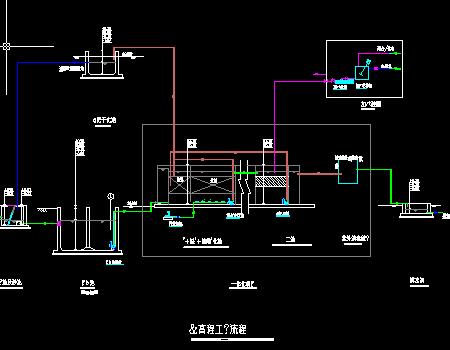 河渠综合治理工程污水处理设施施工图