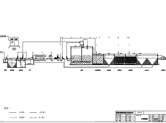 800吨豆腐废水污水处理站土建施工图纸