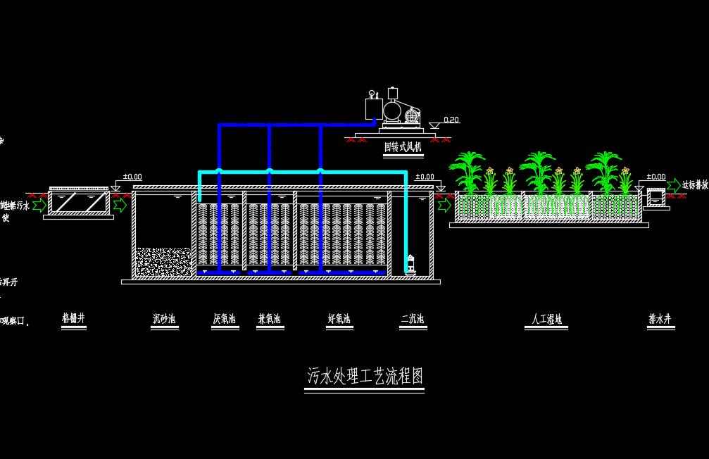 污水处理设备及人工湿地设计图纸