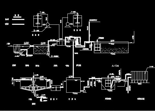 纸板生产废水处理工艺流程图