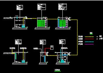 医疗污水处理20方AO工艺平面图