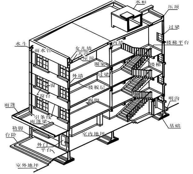 72平方房屋建筑设计图