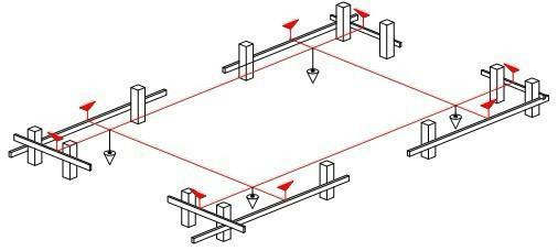 建筑工程测量放线施工标准做法图解(施工测量勘察)