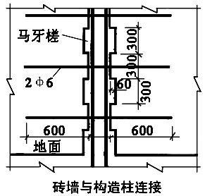 广联达构造柱马牙槎_标准构造柱基础知识 - 建筑技术