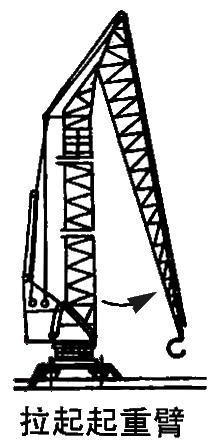 塔式起重机基本知识