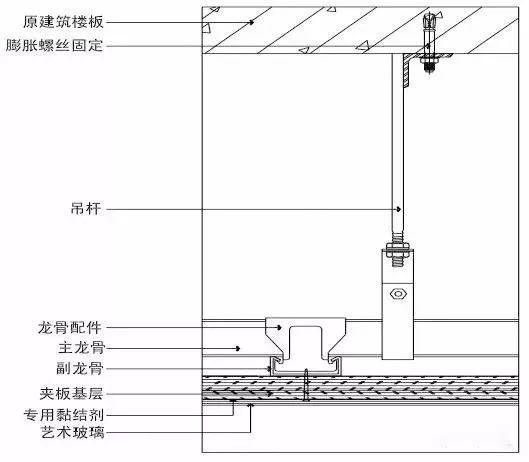 超全的裝飾裝修工程施工工藝標準