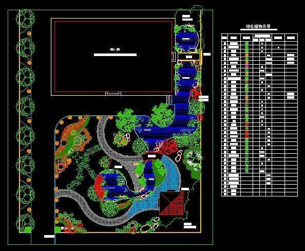 景观植物配置分析图 景观植物配置平面图