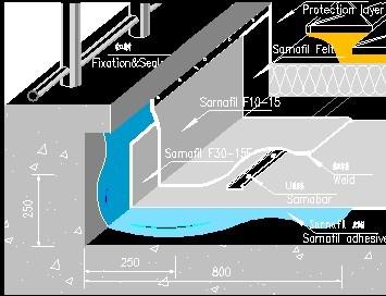 倒置式屋面渗耐空铺系统详图图片