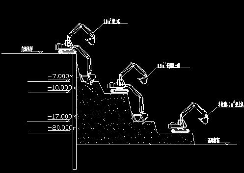 土方工程常用CAD图纸