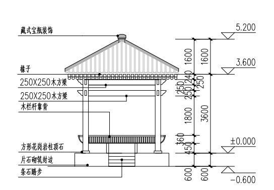 简洁木亭设计详图(PDF格式)