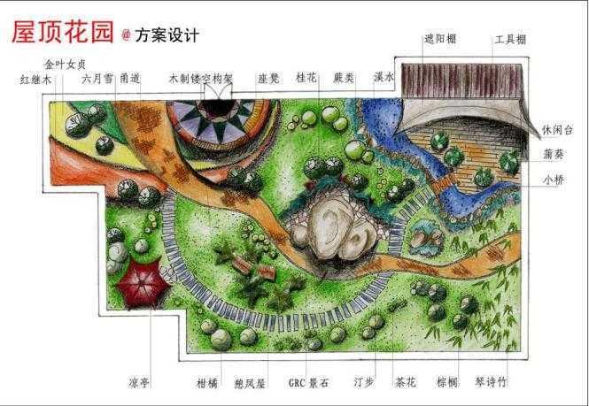 园林景观手绘图赏析免费下载 - 建筑效果图 - 土木